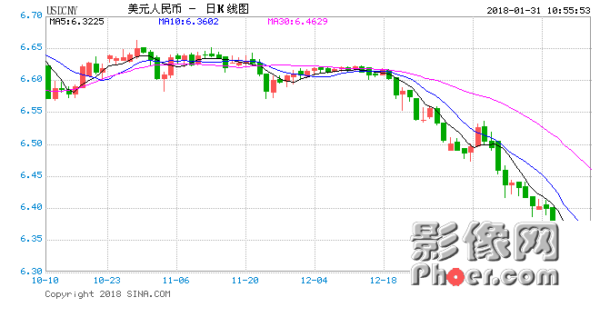 USDCNY.png