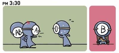 血型小人的搞笑漫画《下午3点的v血型》灌水漫画集黑赤图片