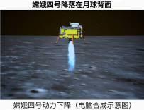 成功!嫦娥四号成为人类首个在月球背面软着陆的探测器